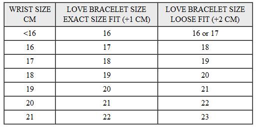 Cartier Juste Un Clou Bracelet Replica Size Chart